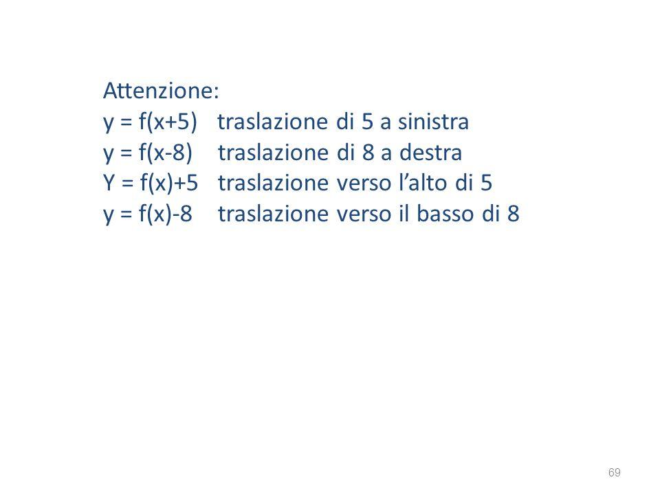 Attenzione: y = f(x+5) traslazione di 5 a sinistra y = f(x-8) traslazione di 8 a destra Y = f(x)+5 traslazione verso lalto di 5 y = f(x)-8 traslazione