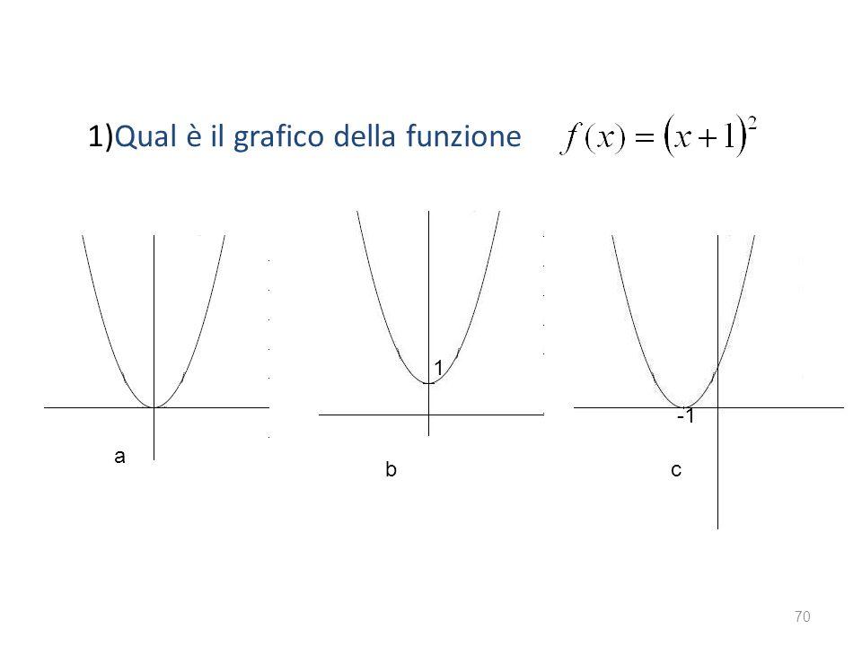 1)Qual è il grafico della funzione 70 1 a bc