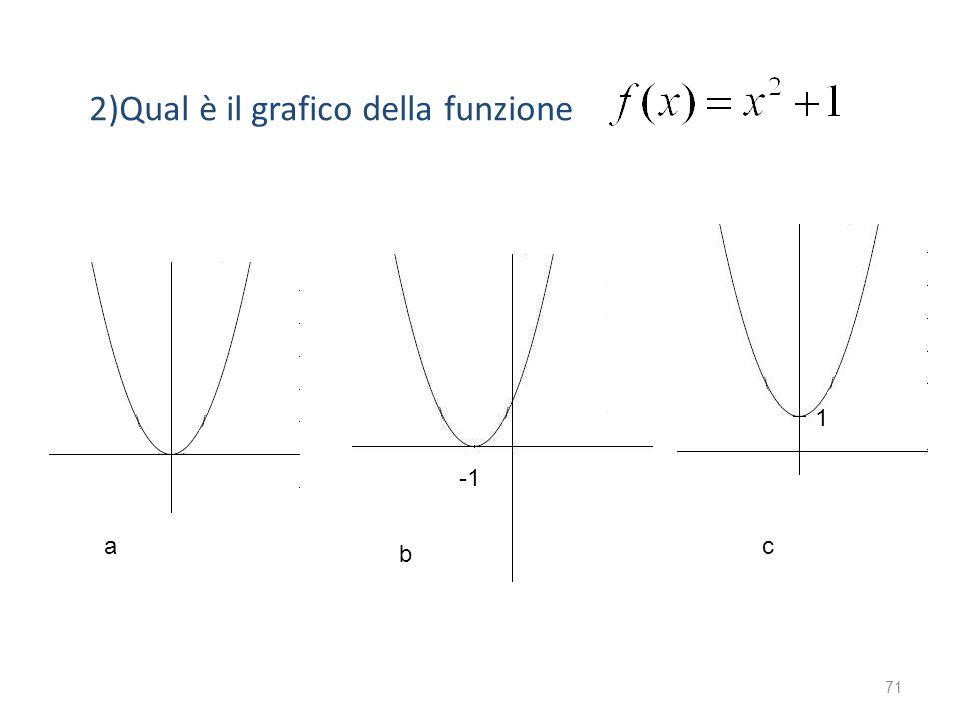 71 2)Qual è il grafico della funzione 1 a b c