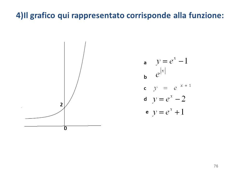4)Il grafico qui rappresentato corrisponde alla funzione: 76 2 0 a e d c b