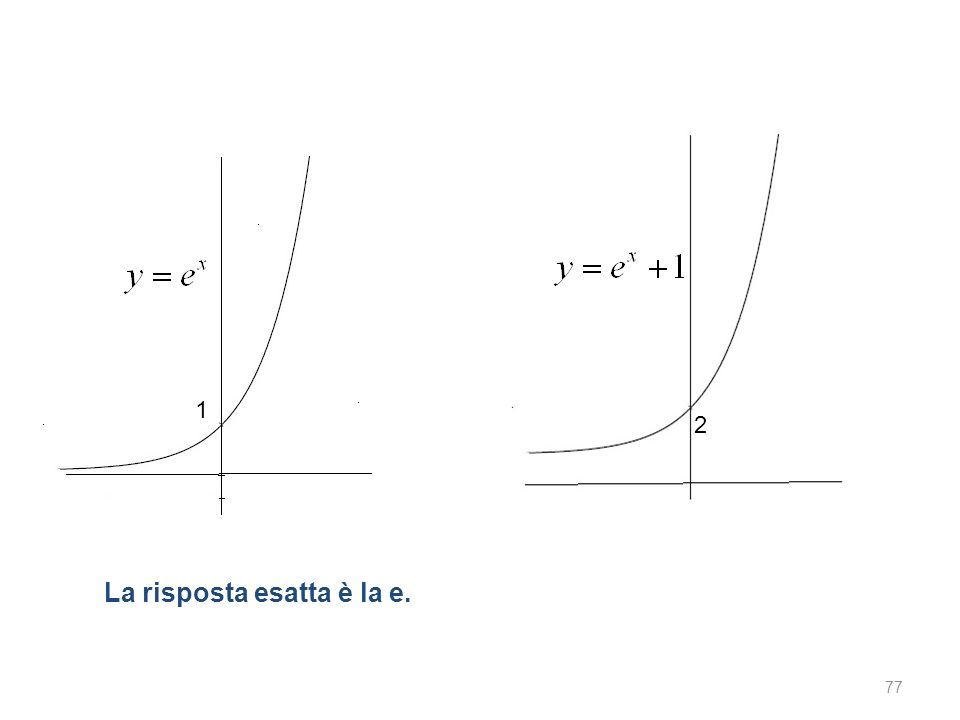 77 1 1 2 La risposta esatta è la e.