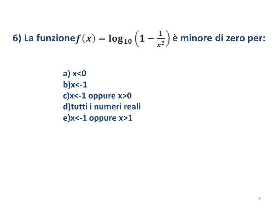 a) x<0 b)x<-1 c)x 0 d)tutti i numeri reali e)x 1 6) La funzioneè minore di zero per: 8