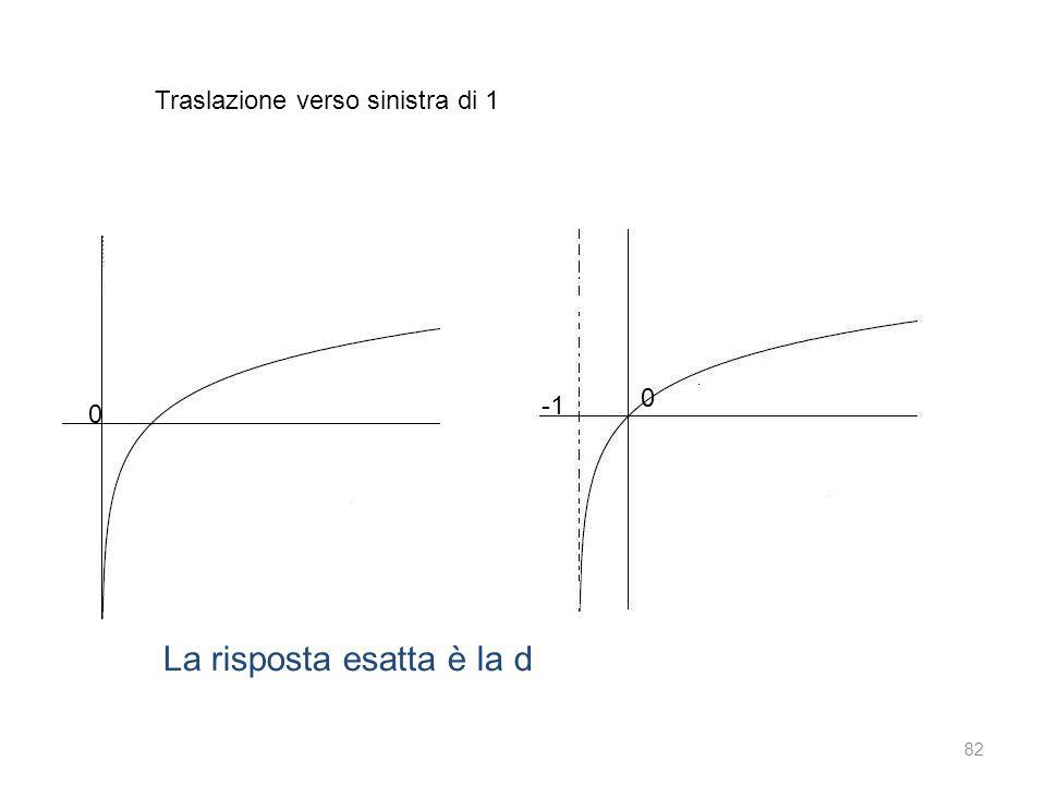 82 0 0 Traslazione verso sinistra di 1 La risposta esatta è la d