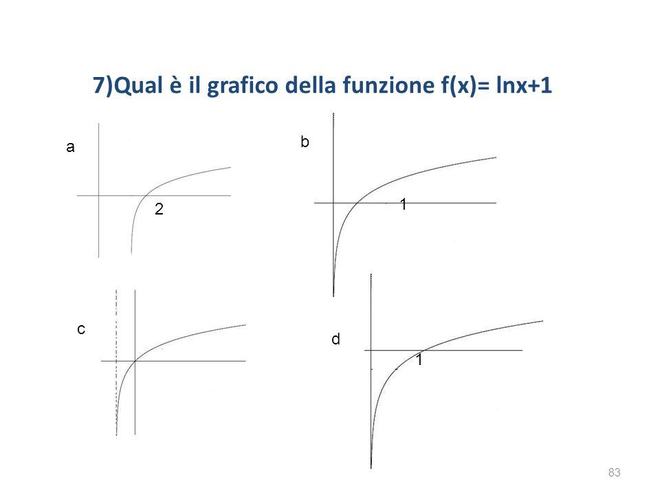 83 7)Qual è il grafico della funzione f(x)= lnx+1 1 2 a b c 1 d