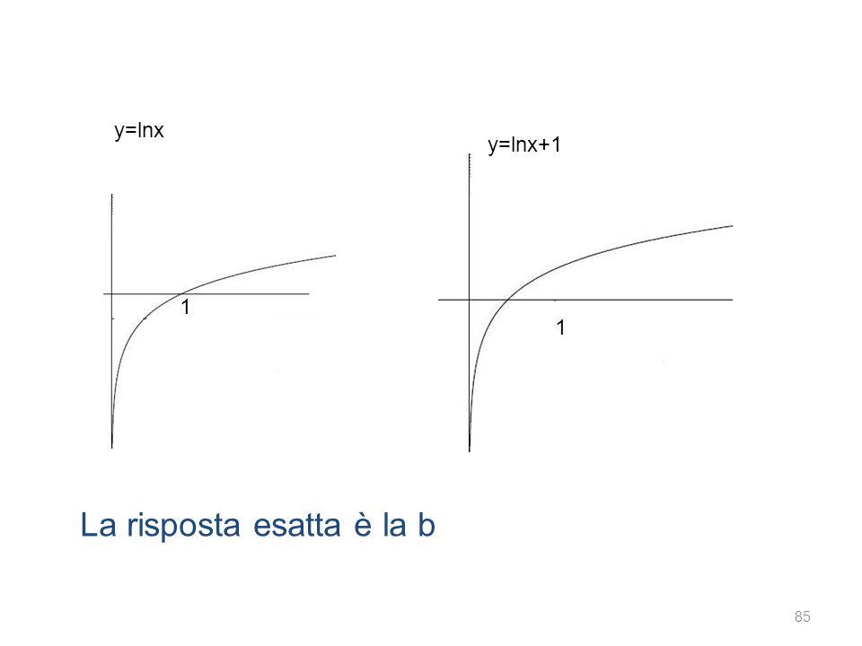 85 1 1 y=lnx y=lnx+1 La risposta esatta è la b