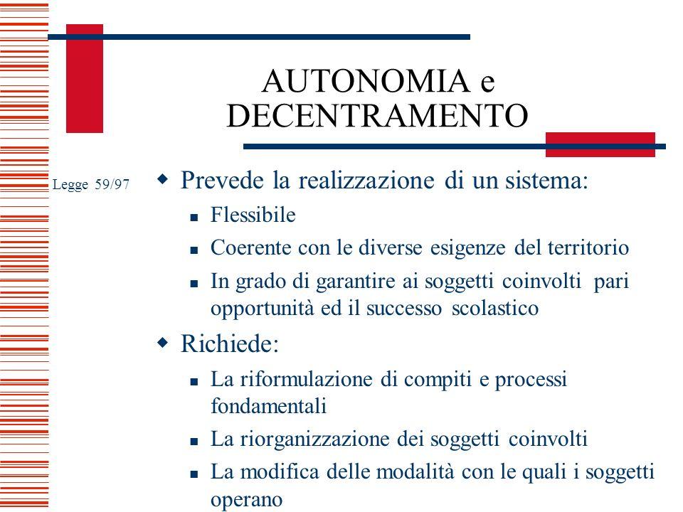 AUTONOMIA e DECENTRAMENTO Prevede la realizzazione di un sistema: Flessibile Coerente con le diverse esigenze del territorio In grado di garantire ai