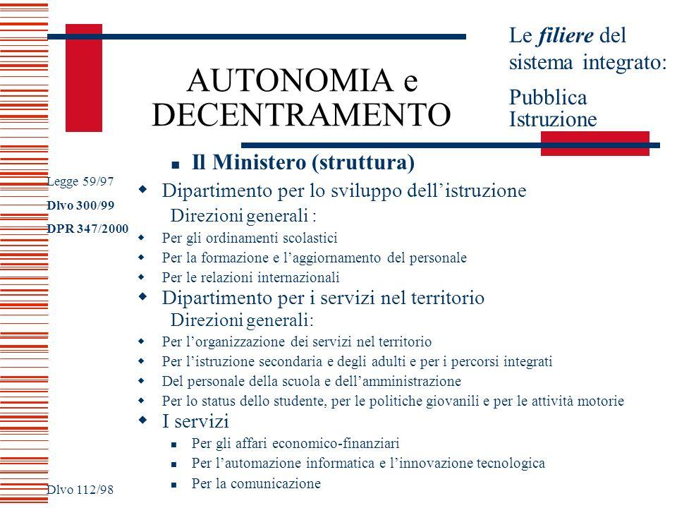 AUTONOMIA e DECENTRAMENTO Il Ministero (struttura) Dipartimento per lo sviluppo dellistruzione Direzioni generali : Per gli ordinamenti scolastici Per
