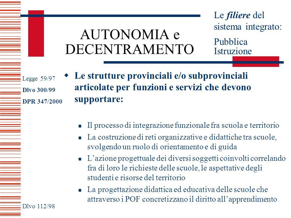 AUTONOMIA e DECENTRAMENTO Le strutture provinciali e/o subprovinciali articolate per funzioni e servizi che devono supportare: Il processo di integraz