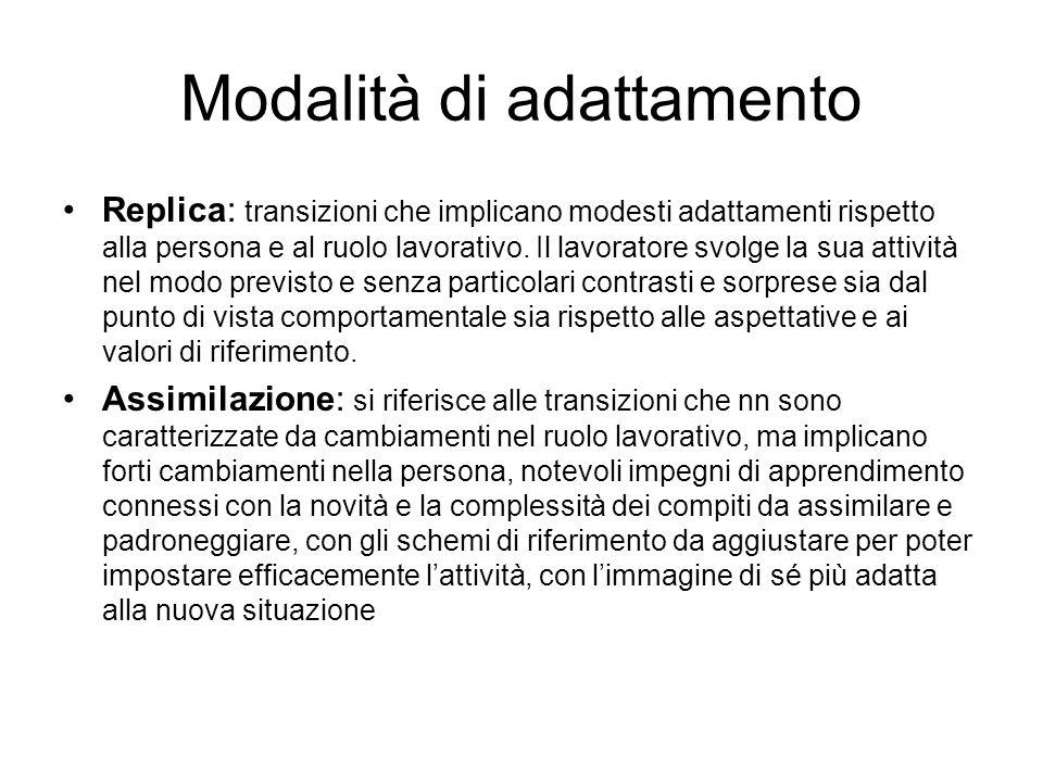 Modalità di adattamento Replica: transizioni che implicano modesti adattamenti rispetto alla persona e al ruolo lavorativo. Il lavoratore svolge la su