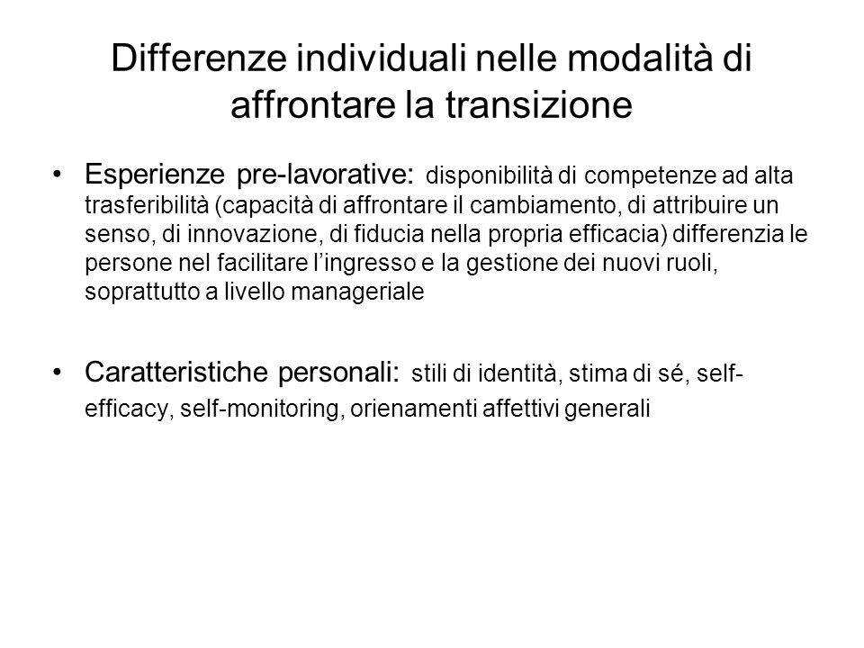 Differenze individuali nelle modalità di affrontare la transizione Esperienze pre-lavorative: disponibilità di competenze ad alta trasferibilità (capa