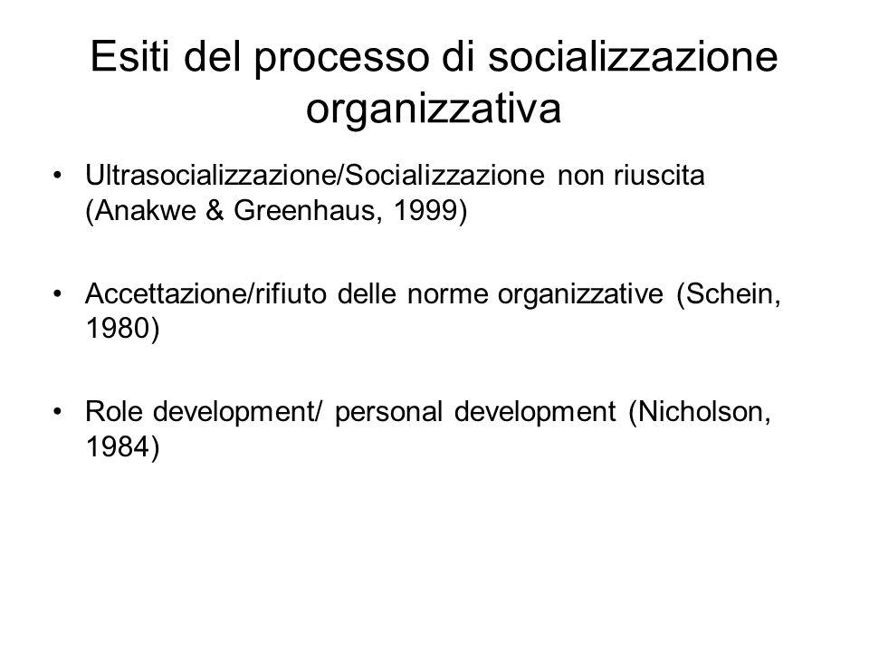 Esiti del processo di socializzazione organizzativa Ultrasocializzazione/Socializzazione non riuscita (Anakwe & Greenhaus, 1999) Accettazione/rifiuto