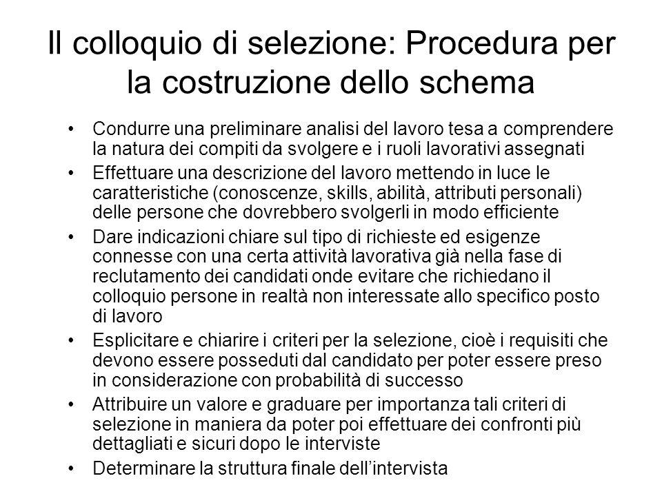 Il colloquio di selezione: Procedura per la costruzione dello schema Condurre una preliminare analisi del lavoro tesa a comprendere la natura dei comp