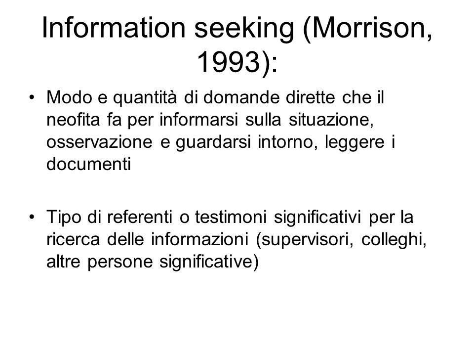 Information seeking (Morrison, 1993): Modo e quantità di domande dirette che il neofita fa per informarsi sulla situazione, osservazione e guardarsi i