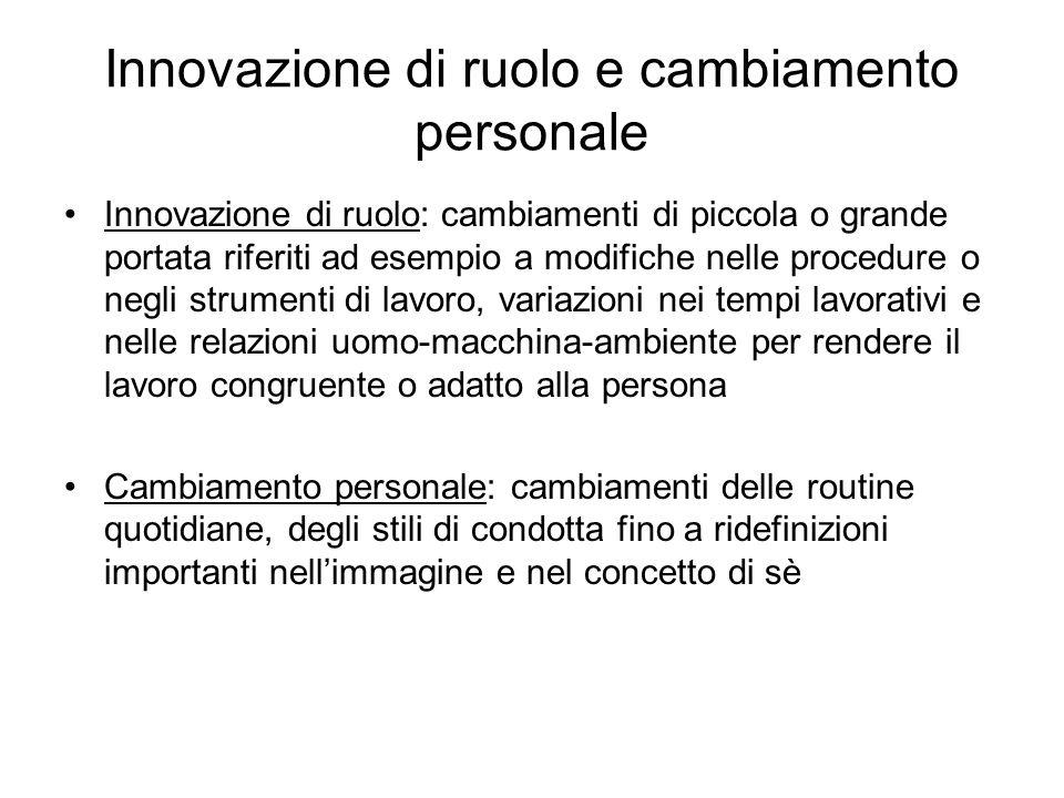 Innovazione di ruolo e cambiamento personale Innovazione di ruolo: cambiamenti di piccola o grande portata riferiti ad esempio a modifiche nelle proce