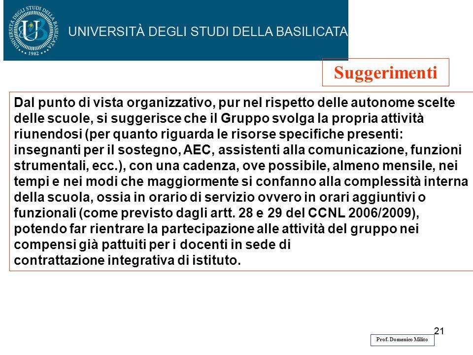 21 Dal punto di vista organizzativo, pur nel rispetto delle autonome scelte delle scuole, si suggerisce che il Gruppo svolga la propria attività riune