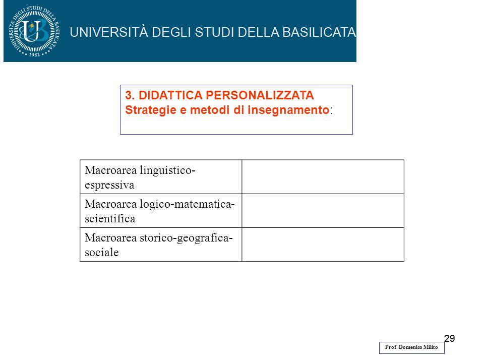 29 Prof. Domenico Milito 3. DIDATTICA PERSONALIZZATA Strategie e metodi di insegnamento: Macroarea linguistico- espressiva Macroarea logico-matematica