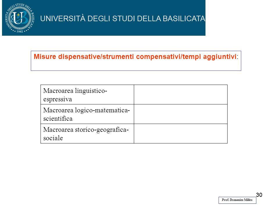 30 Prof. Domenico Milito Misure dispensative/strumenti compensativi/tempi aggiuntivi: Macroarea linguistico- espressiva Macroarea logico-matematica- s