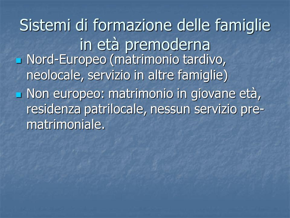 Sistemi di formazione delle famiglie in età premoderna Nord-Europeo (matrimonio tardivo, neolocale, servizio in altre famiglie) Nord-Europeo (matrimon
