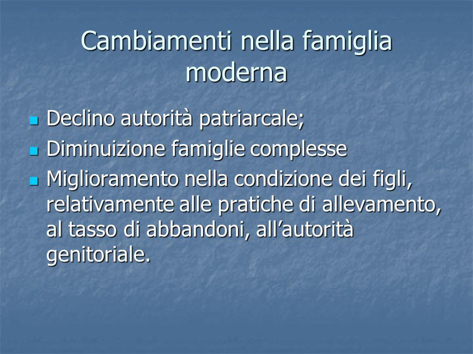 Cambiamenti nella famiglia moderna Declino autorità patriarcale; Declino autorità patriarcale; Diminuizione famiglie complesse Diminuizione famiglie c