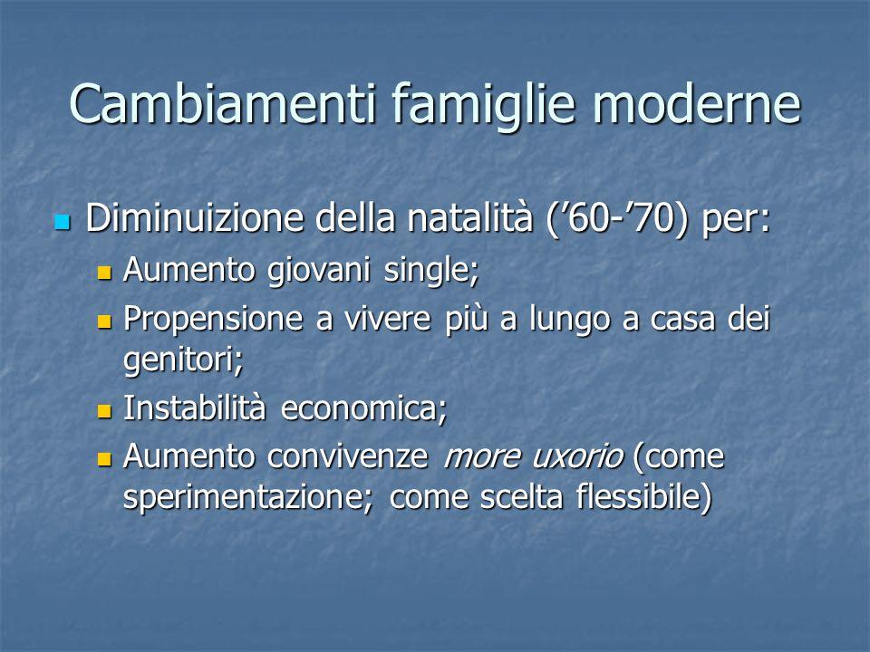Cambiamenti famiglie moderne Diminuizione della natalità (60-70) per: Diminuizione della natalità (60-70) per: Aumento giovani single; Aumento giovani