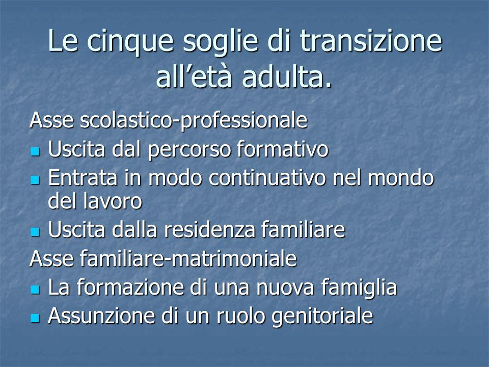 Le cinque soglie di transizione alletà adulta. Asse scolastico-professionale Uscita dal percorso formativo Uscita dal percorso formativo Entrata in mo