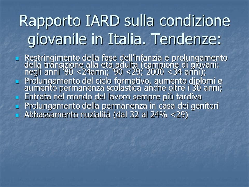 Rapporto IARD sulla condizione giovanile in Italia. Tendenze: Restringimento della fase dellinfanzia e prolungamento della transizione alla età adulta