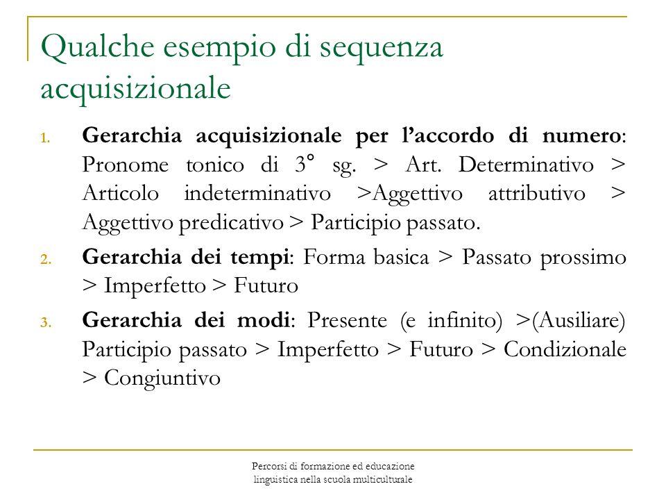 Percorsi di formazione ed educazione linguistica nella scuola multiculturale Qualche esempio di sequenza acquisizionale 1. Gerarchia acquisizionale pe