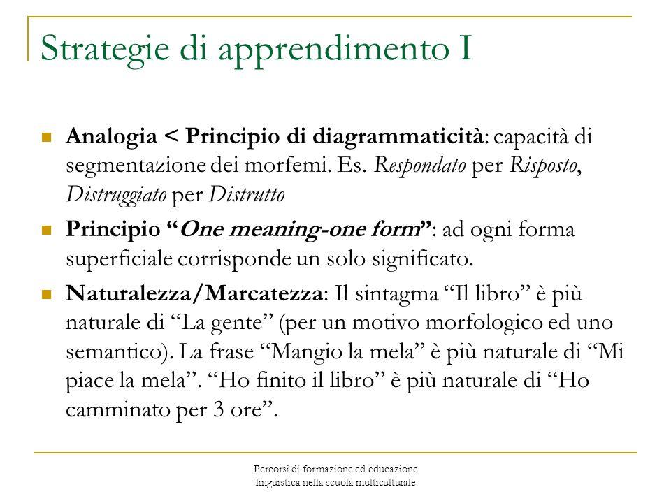 Percorsi di formazione ed educazione linguistica nella scuola multiculturale Strategie di apprendimento I Analogia < Principio di diagrammaticità: cap