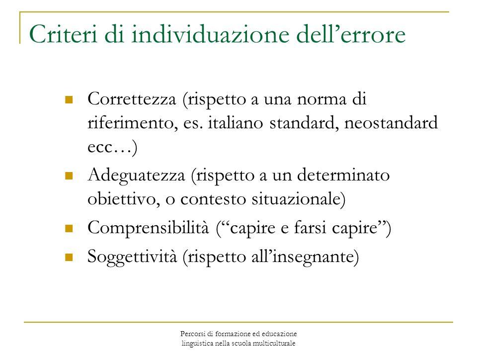 Percorsi di formazione ed educazione linguistica nella scuola multiculturale Criteri di individuazione dellerrore Correttezza (rispetto a una norma di