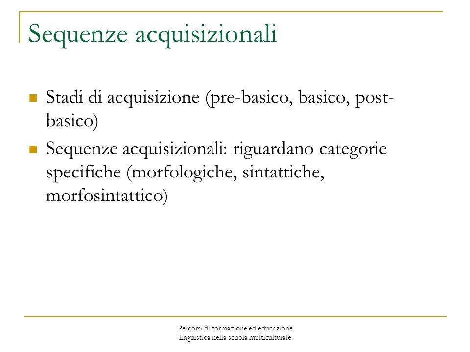 Percorsi di formazione ed educazione linguistica nella scuola multiculturale Sequenze acquisizionali Stadi di acquisizione (pre-basico, basico, post-