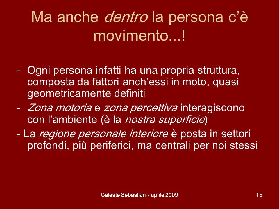 Celeste Sebastiani - aprile 200915 Ma anche dentro la persona cè movimento...! -Ogni persona infatti ha una propria struttura, composta da fattori anc
