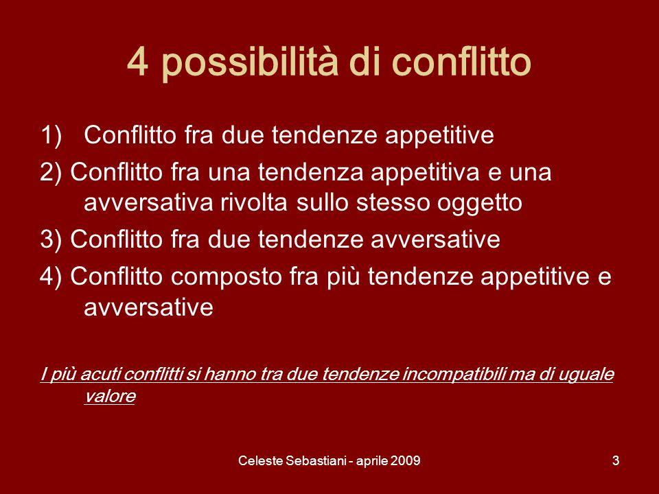 Celeste Sebastiani - aprile 20094 Tabella tipi conflitto ++ S -- S + - S + - S + - 1 2 3 4