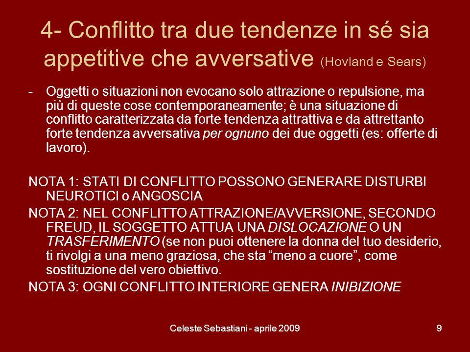 Celeste Sebastiani - aprile 20099 4- Conflitto tra due tendenze in sé sia appetitive che avversative (Hovland e Sears) -Oggetti o situazioni non evoca