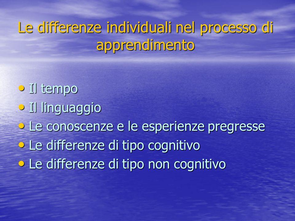 Le differenze individuali nel processo di apprendimento Il tempo Il tempo Il linguaggio Il linguaggio Le conoscenze e le esperienze pregresse Le conos