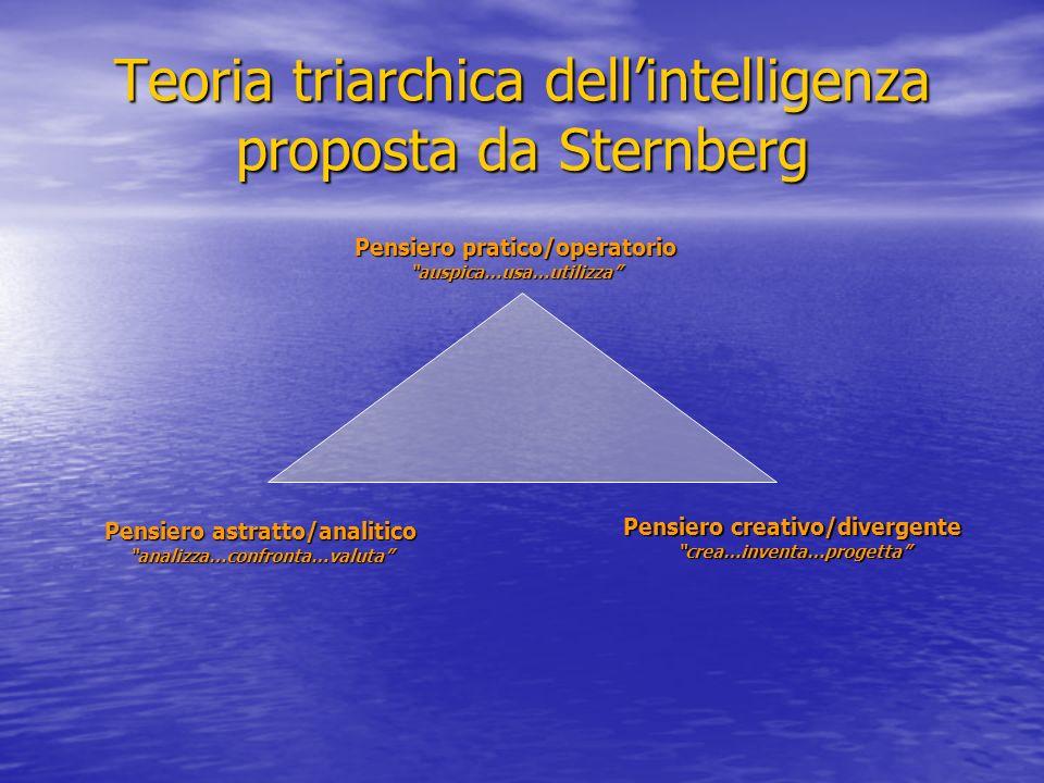Teoria triarchica dellintelligenza proposta da Sternberg Pensiero pratico/operatorio auspica…usa…utilizza Pensiero astratto/analitico analizza…confron