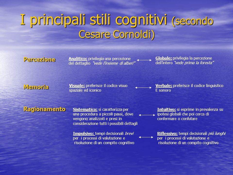 I principali stili cognitivi (secondo Cesare Cornoldi) Percezione Analitico: privilegia una percezione del dettaglio vede linsieme di alberi Globale: