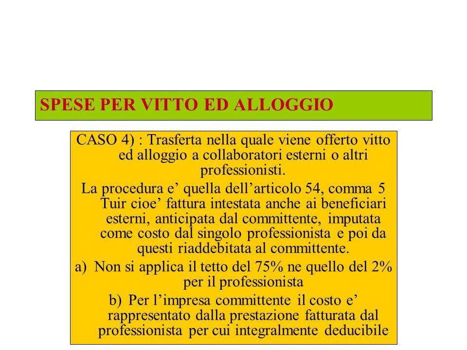 SPESE PER VITTO ED ALLOGGIO CASO 4) : Trasferta nella quale viene offerto vitto ed alloggio a collaboratori esterni o altri professionisti. La procedu