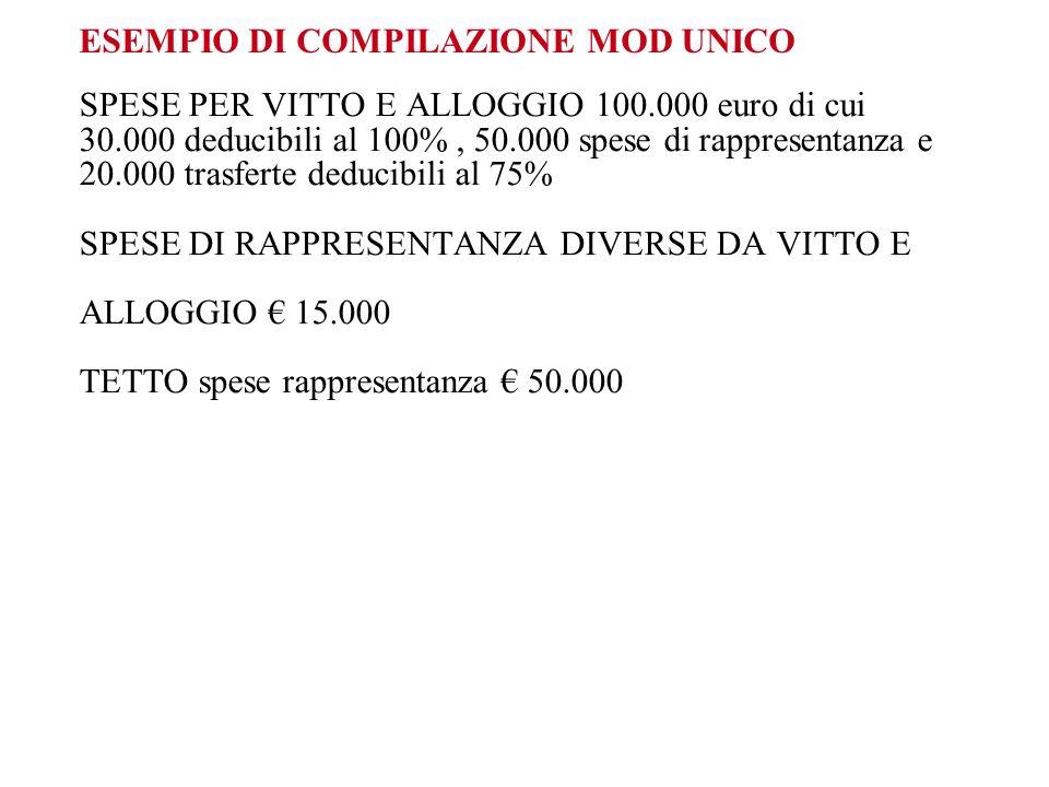 ESEMPIO DI COMPILAZIONE MOD UNICO SPESE PER VITTO E ALLOGGIO 100.000 euro di cui 30.000 deducibili al 100%, 50.000 spese di rappresentanza e 20.000 tr