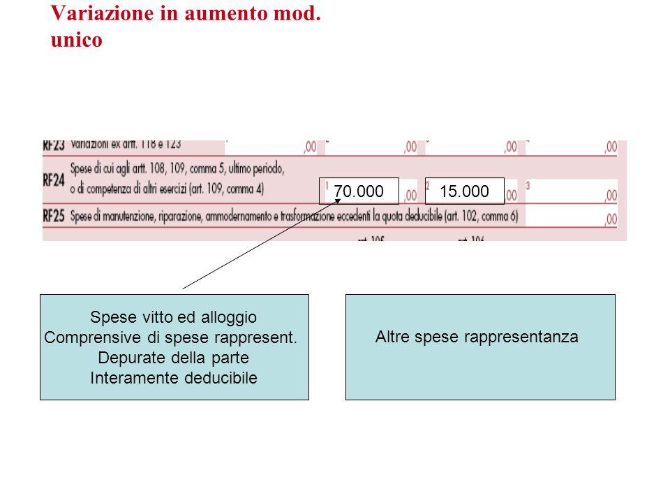 Variazione in aumento mod. unico 70.00015.000 Spese vitto ed alloggio Comprensive di spese rappresent. Depurate della parte Interamente deducibile Alt