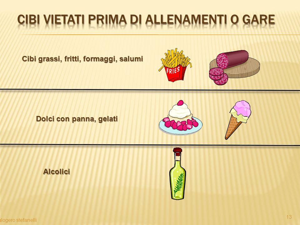calogero stefanelli 13 Cibi grassi, fritti, formaggi, salumi Dolci con panna, gelati Alcolici