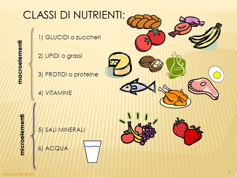 CLASSI DI NUTRIENTI: 1) GLUCIDI o zuccheri 2) LIPIDI o grassi 3) PROTIDI o proteine 4) VITAMINE 5) SALI MINERALI 6) ACQUA macroelementi microelementi