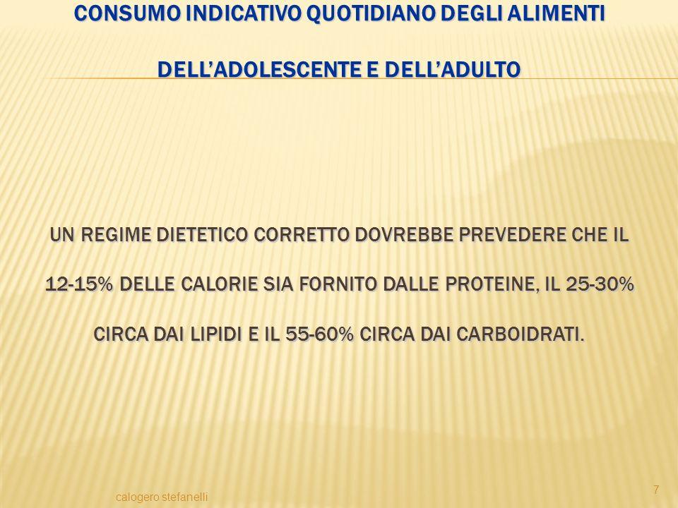 CONSUMO INDICATIVO QUOTIDIANO DEGLI ALIMENTI DELLADOLESCENTE E DELLADULTO UN REGIME DIETETICO CORRETTO DOVREBBE PREVEDERE CHE IL 12-15% DELLE CALORIE