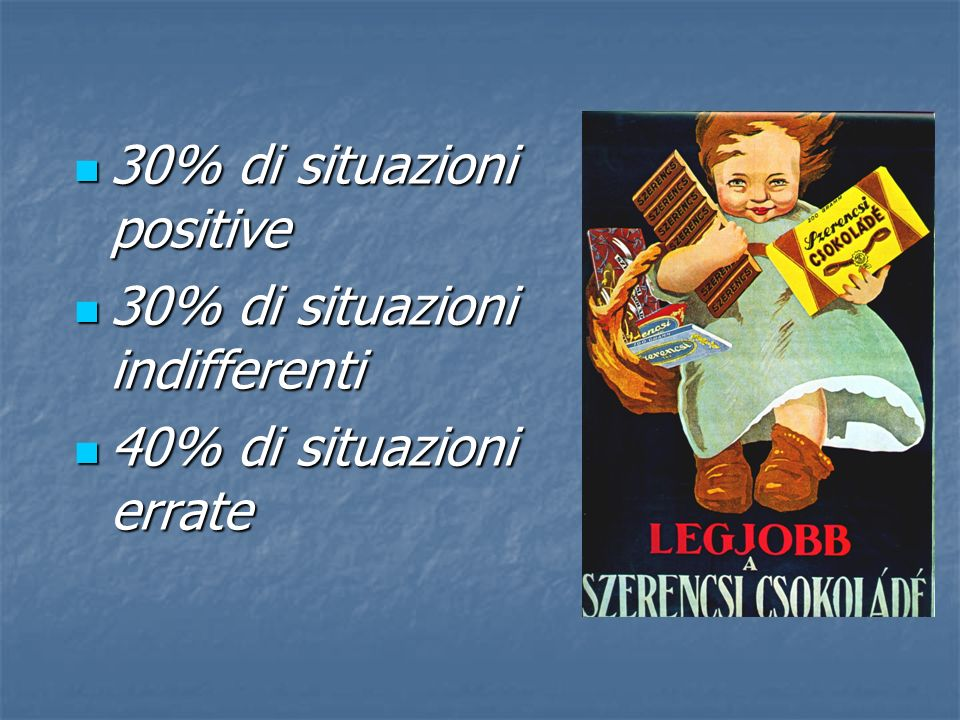 30% di situazioni positive 30% di situazioni positive 30% di situazioni indifferenti 30% di situazioni indifferenti 40% di situazioni errate 40% di situazioni errate