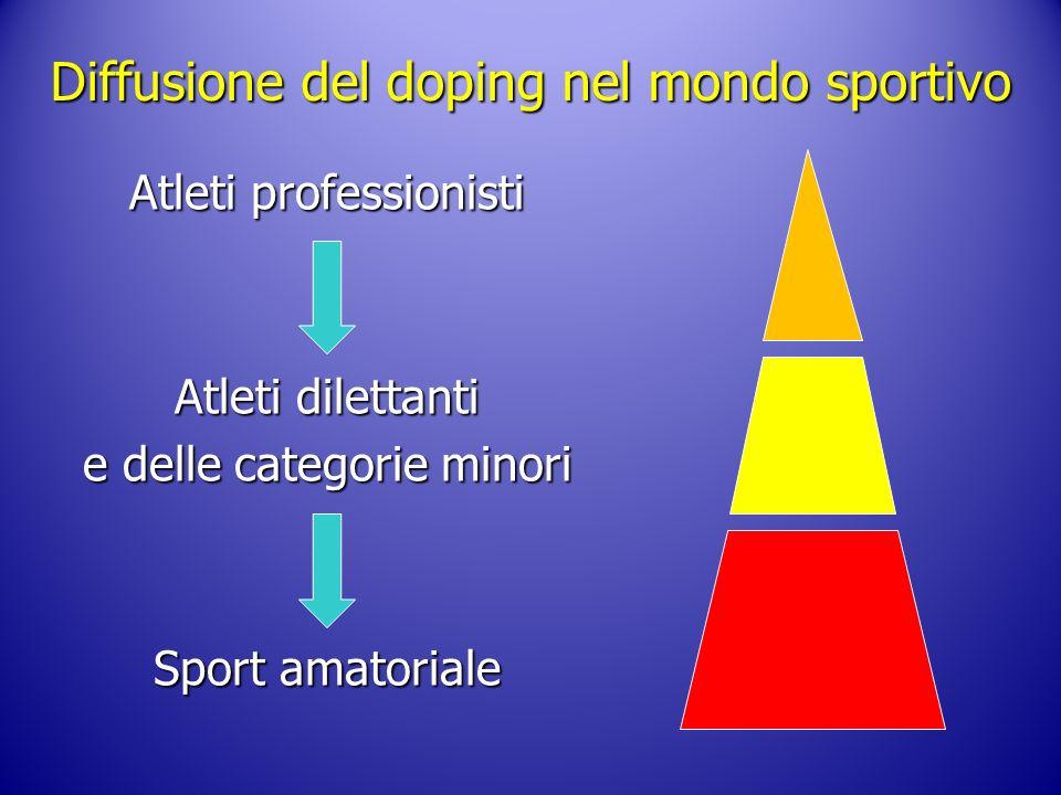 Diffusione del doping nel mondo sportivo Atleti professionisti Atleti dilettanti e delle categorie minori Sport amatoriale