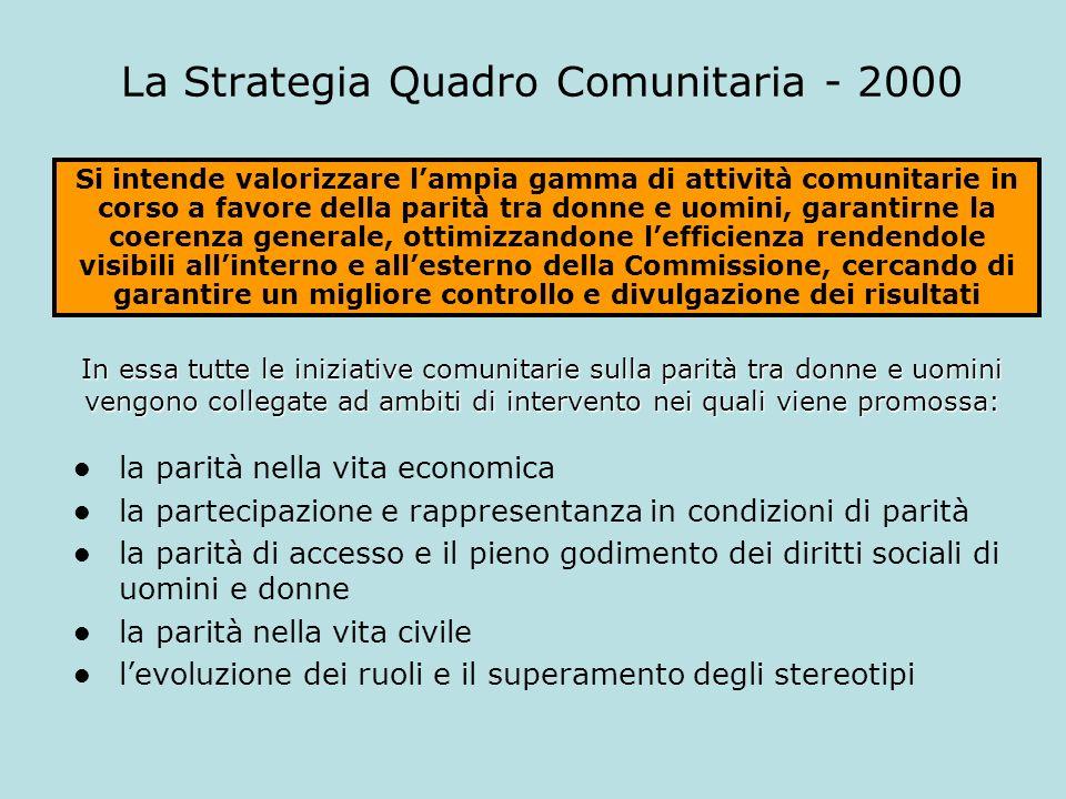 La Strategia Quadro Comunitaria - 2000 Si intende valorizzare lampia gamma di attività comunitarie in corso a favore della parità tra donne e uomini,