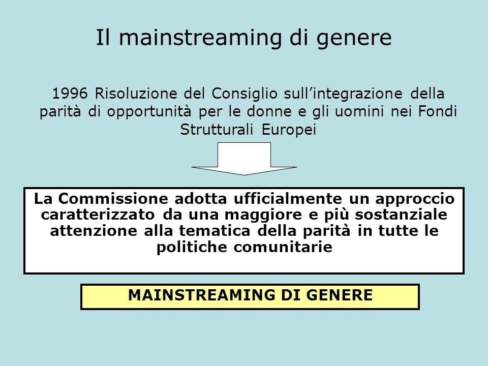 Il mainstreaming di genere La Commissione adotta ufficialmente un approccio caratterizzato da una maggiore e più sostanziale attenzione alla tematica