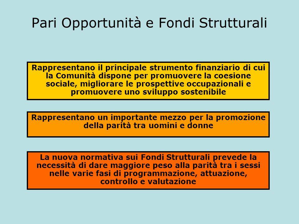 Pari Opportunità e Fondi Strutturali Rappresentano il principale strumento finanziario di cui la Comunità dispone per promuovere la coesione sociale,