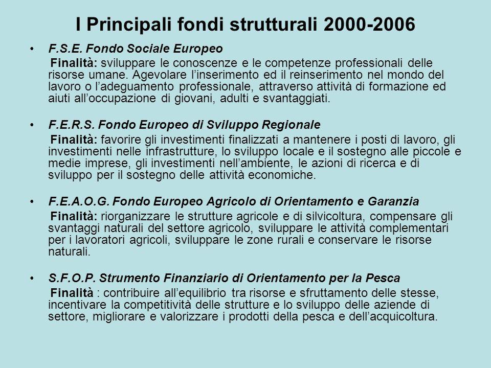 I Principali fondi strutturali 2000-2006 F.S.E. Fondo Sociale Europeo Finalità: sviluppare le conoscenze e le competenze professionali delle risorse u