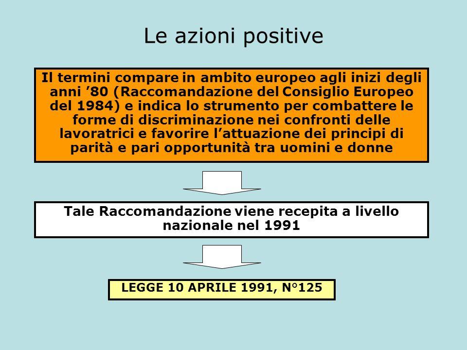 Le azioni positive Il termini compare in ambito europeo agli inizi degli anni 80 (Raccomandazione del Consiglio Europeo del 1984) e indica lo strument