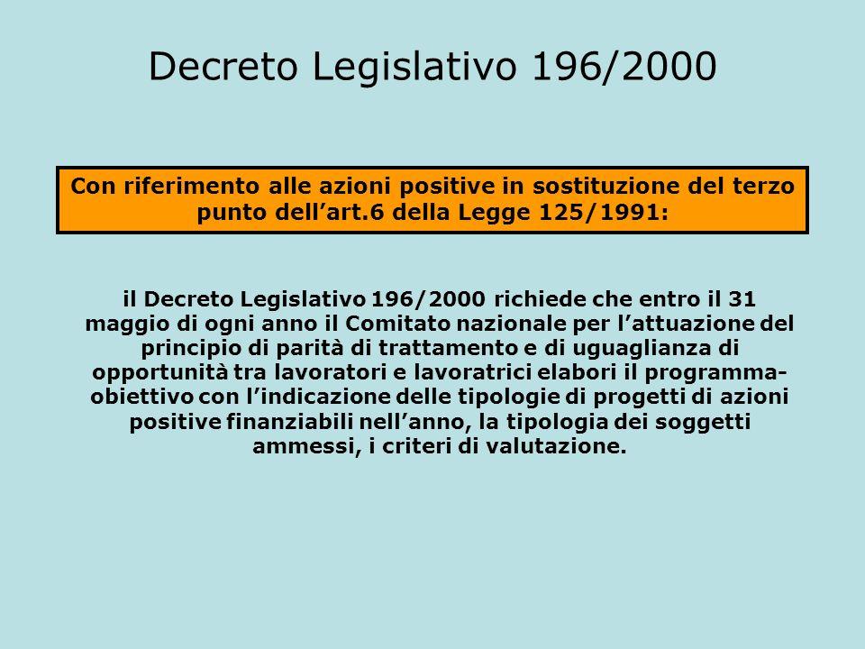 Decreto Legislativo 196/2000 Con riferimento alle azioni positive in sostituzione del terzo punto dellart.6 della Legge 125/1991: il Decreto Legislati